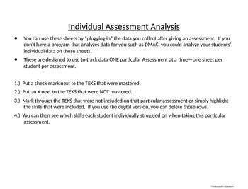 Individual Assessment Analysis- Math TEKS- Editable-FREE