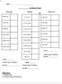Individual Behavior Chart 2