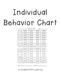 Individual Behavior Chart