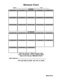 Individual Behavior Chart (Daily)