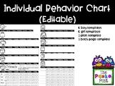Individual Behavior Chart (Editable)