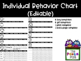 Individual Behavior Chart (Editable)