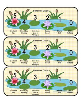 Individual Behavior Chart - Frog Theme