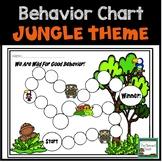 Individual Behavior Chart- Jungle Theme