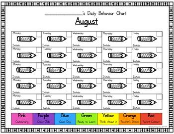 Individual Behavior Chart Sample