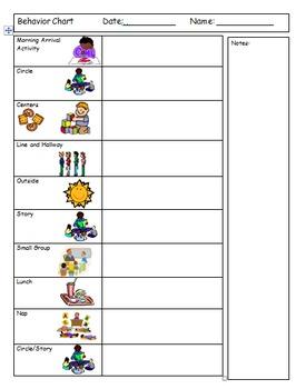 Individual Behavior Chart (Step One)
