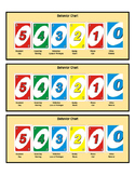 Individual Behavior Chart - Uno Game Theme