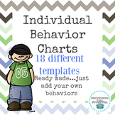 Individual Behavior Charts