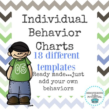 Individual Behavior Charts