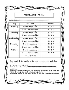Individual Behavior Plan