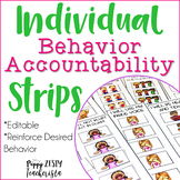 Individual Behavior Plans