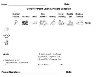 Individual Behavior Plans & Charts