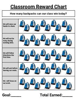 Individual & Classroom Behavior Chart (Editable on Google Slides)