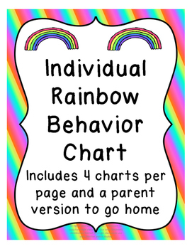 Individual Clothes Pin Behavior Charts