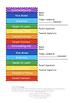 Individual Clothes Pin Behavior Charts