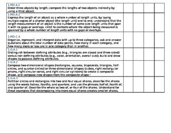 Individual Data Tracking Sheet 1st Grade Mathematics