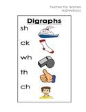 Individual Digraph Charts