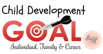 Individual, Family, & Career Goals Lesson Plan