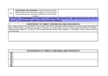Individual Family Service Plan: IFSP