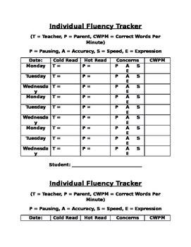 Individual Fluency Tracker (Editable)
