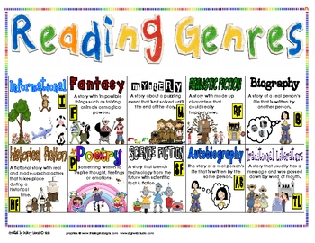 Individual Genre Reference Page