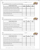 Individual Group Work Evaluations