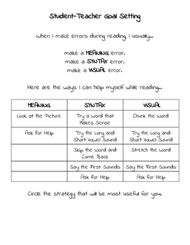 Individual Guided Reading Profile