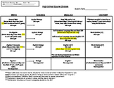 Individual High School Course Selection Sheet-core areas
