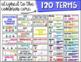 Individual Math Word Wall- Kindergarten