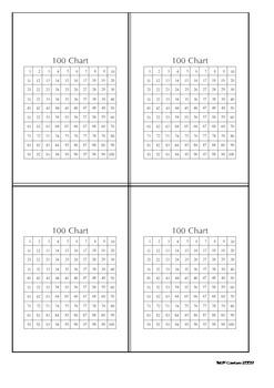 Individual Mini 100s Chart
