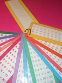 Individual Multiplication Tables - Includes Multiplication Tables 1 to 12