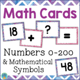 Number Cards 0 to 200