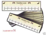 Individual Number Lines 0-10