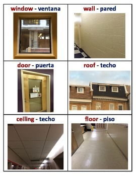 Individual Parts of Building Chart