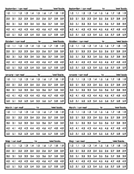 Reading Level Range Record Sheet
