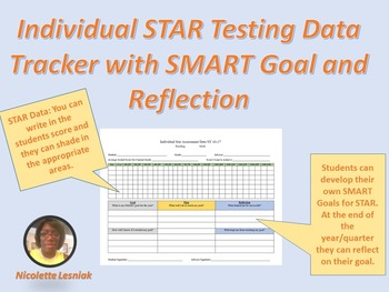 Individual STAR Test Data Tracker with SMART Goal and Reflection