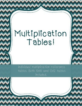 Individual-Sized Multiplication Tables