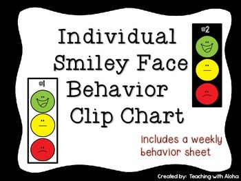 Individual Smiley Face Behavior Clip Chart with Editable W