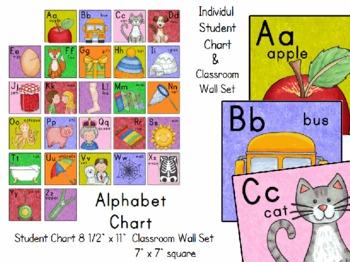 Individual Student Alphabet Chart and Matching Wall Set
