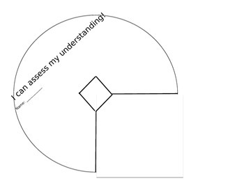 Individual Student Assessment Wheels