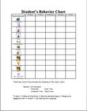 Individual Student Behavior Chart
