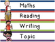 Individual Student Goals - display chart and headings