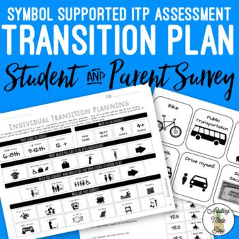 Individual Transition Plan (ITP) Visual Student Survey