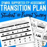 Transition Plan (ITP) Symbol Supported Student Survey