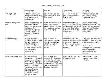 Individual Work Time Rubric