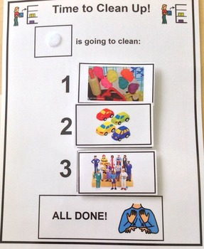 Individual clean up chart template