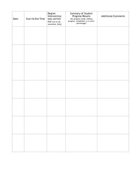 Individual or Small Group Intervention Log