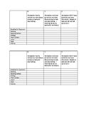 Individualized Behavior Checklist