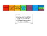 Individualized Behavior Intervention Chart