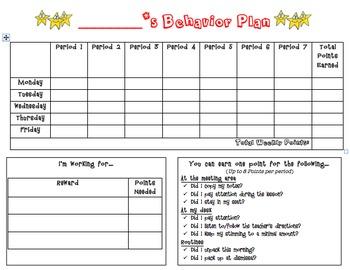 Individualized Behavior Plan II
